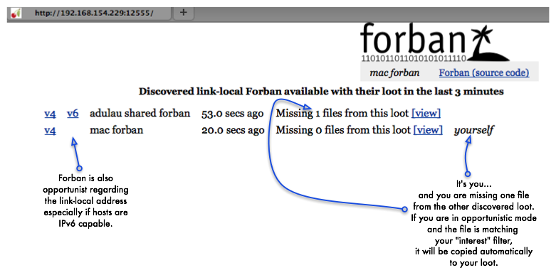 Forban screenshot of the status page where you can see the discovered and shared loot